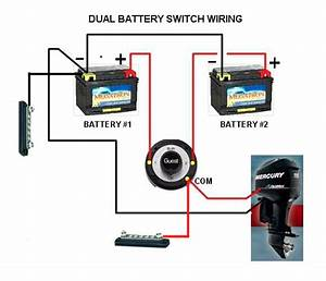 Dual Battery Wiring Diagram Bus