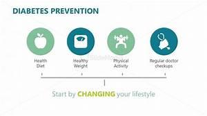 Diabetes Prevention Tips Ppt