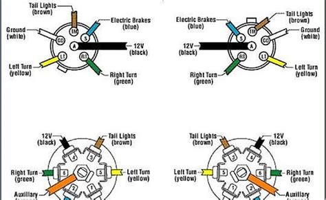 Wiring Diagram For Electric Trailer Brake by How To Wire Up Electric Trailer Brakes It Still Runs