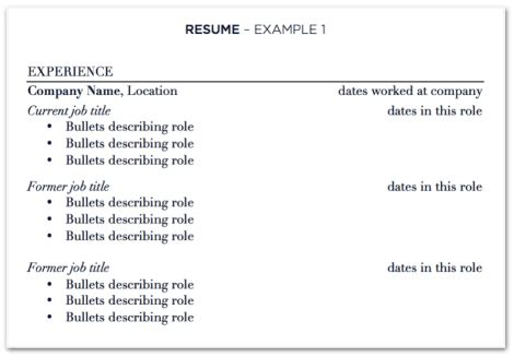 Resume Overlapping Dates by Updating Your Resume With At One Company