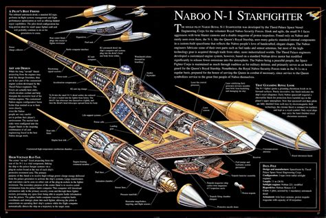 A New Vector Jedi Aircraft Ivyarchenland
