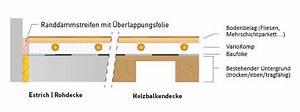 Fußbodenheizung Auf Holzbalkendecke : variotherm faq nachtr glicher einbau einer fu bodenheizung variotherm ~ Frokenaadalensverden.com Haus und Dekorationen