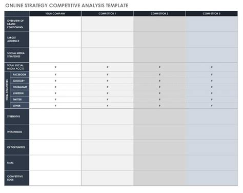 competitive analysis templates smartsheet