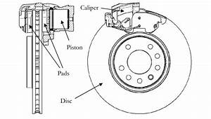 Disc Brake Assembly With A Single
