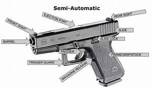 6 Best Images Of Glock 22 Nomenclature Diagram Printable