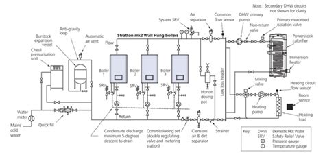 Wiring Diagram For Typical Economizer