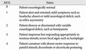 Neurological Grading According To Markwalder U0026 39 S Grading Scale  Mgs