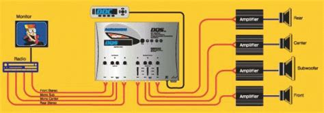 how to install a car equalizer learning center sonic electronix