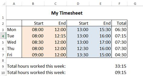 Template To Calculate Hours Worked by 187 Adding Up Time 24 Hours