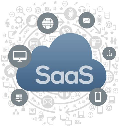 Best Service Software 17 Best Saas Companies To Disrupt The Software Market