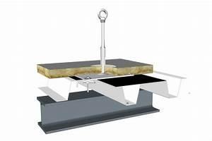 Bac Acier Point P : point d ancrage toiture b ton bac acier zinc bois ~ Dailycaller-alerts.com Idées de Décoration