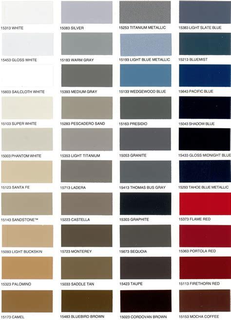 car upholstery supplies carpet coloring spray carpet ideas