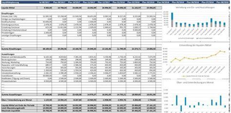 liquiditaetsplanung excel vorlage ihk vorlagens