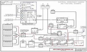 Rv Inverter Charger Wiring Diagram