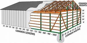 pole barn construction mqs structures With common metal building sizes