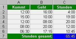 Excel Uhrzeiten Berechnen : rechenbeispiele ~ Themetempest.com Abrechnung