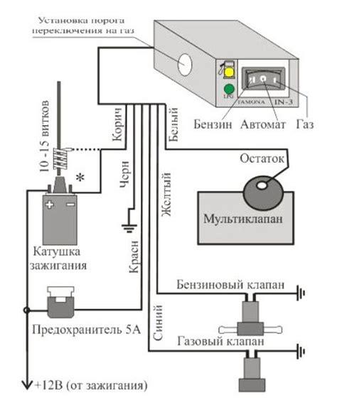 Биогазовая установка своими руками для дома биогазовый генератор