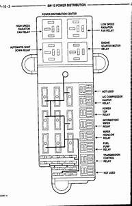 dodge neon fuse box get free image about wiring diagram With neon power distribution box diagram free download wiring diagram