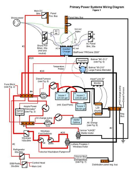 Simple Boat Wiring Diagram by Boat Wiring Schematic Boat Boats