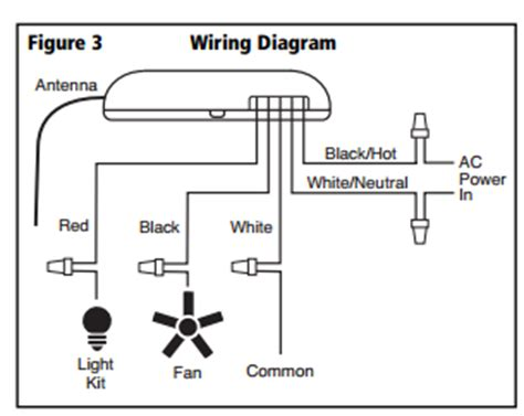 wiring how do i install a ceiling fan remote home