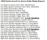2001 Honda Accord Stereo Wiring Diagram by Honda Accord Questions What Is The Wire Color Code For A
