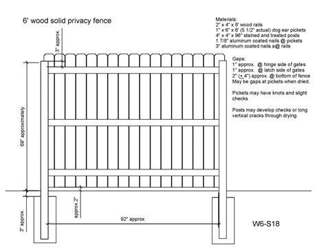Vinyl Fence Gate Parts