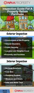 Infographic  Inspection Guide For A Property Before