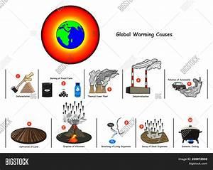 Global Warming Causes Image  U0026 Photo  Free Trial