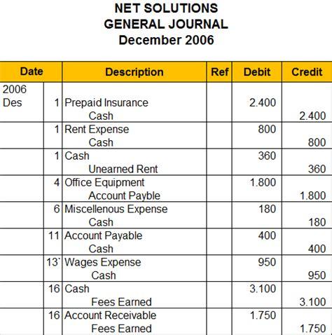 contoh soal jurnal umum dan pembahasannya perusahaan net solutions belajar akuntansi