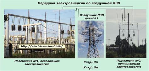 Энергопотери при передаче электроэнергии неизбежное зло?