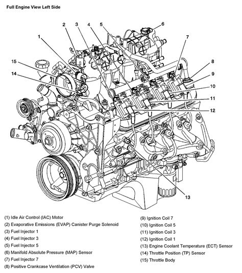 Gm 5 3 Engine Diagram by How Do I Change The Throttle Position Sensor For My 2004