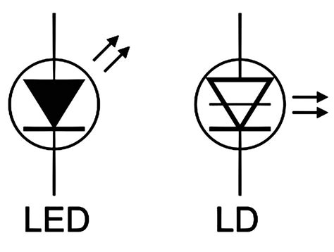 replacing laser diodes with leds and vice versa sensors