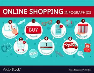 Online Shopping Guide Infographics Royalty Free Vector Image