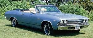 1969 Chevrolet Chevelle SS 396 A Profile Of A Muscle Car