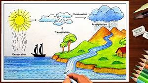 How To Draw Water Cycle Drawing For Beginners   Very Easy