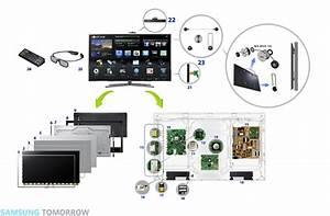 Samsung Smart Tv Diagram