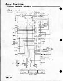 watch more like honda civic ecu diagram honda civic ecu diagram pin ecu pinout diagram