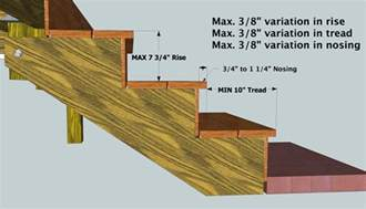 Building Code For Deck Stairs by 2009 Irc Code Stairs Thisiscarpentry