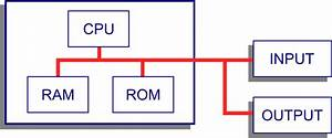 File Computer Structure Svg