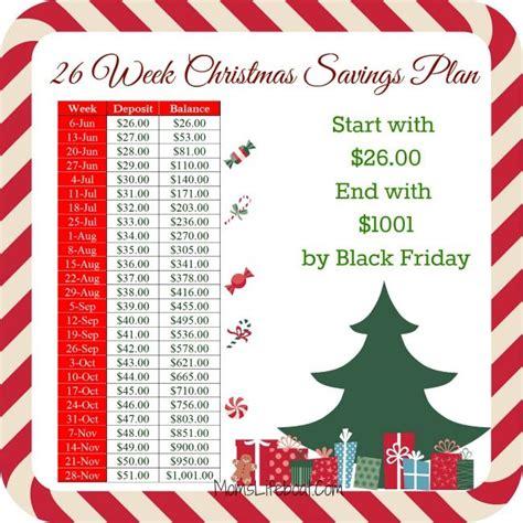 25 best ideas about christmas savings plan on pinterest