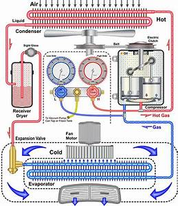 Basic Car Aircon Wiring Diagram