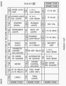 1995 Honda Civic Fuse Box Diagram
