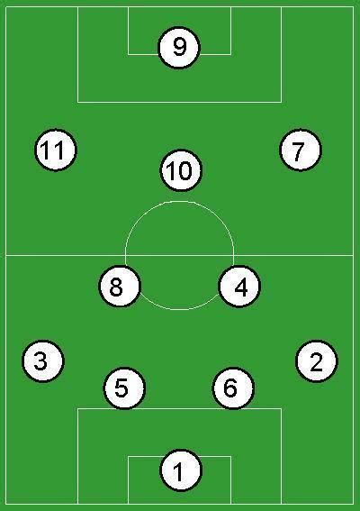 reduzierstück 3 4 auf 1 2 a hist 243 ria do 4 2 3 1 t 193 ticas do futebol