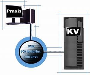 Kvb Online Abrechnung : online abrechnung f r arztpraxen ~ Themetempest.com Abrechnung