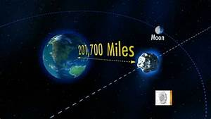 The Early Show - Asteroid predicted to make near-miss with ...