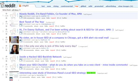reddit blouse the best link building guide created by charles floate