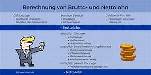 Lohnsteuer Berechnen 2016 : 6 tipps zu mehr nettolohn nettolohnrechner brutto netto rechner 2017 ~ Themetempest.com Abrechnung