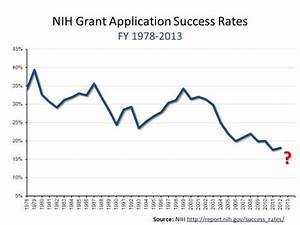 One Nation in Support of Biomedical Research? | NIH ...