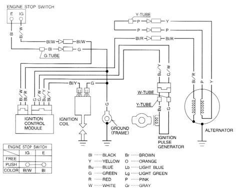 honda xr200 wiring diagram wiring library