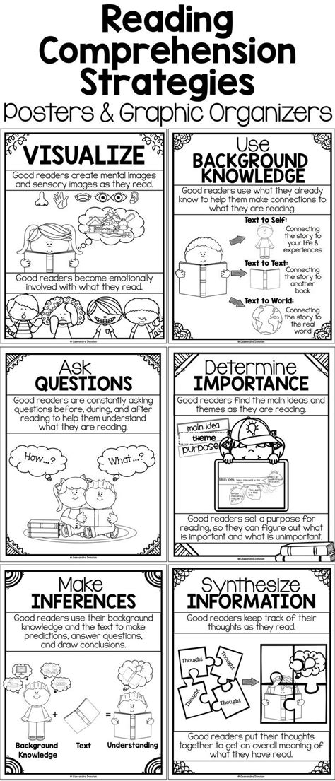 reading comprehension strategies posters graphic